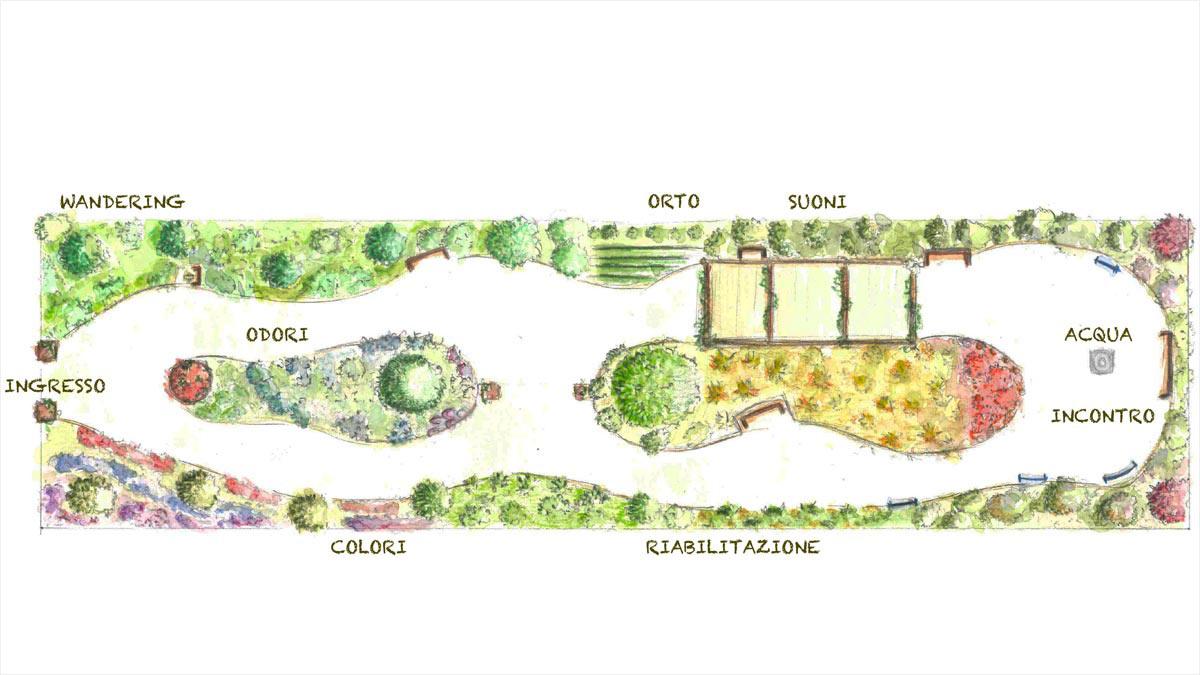 Einrichtung-therapeutischer-Garten